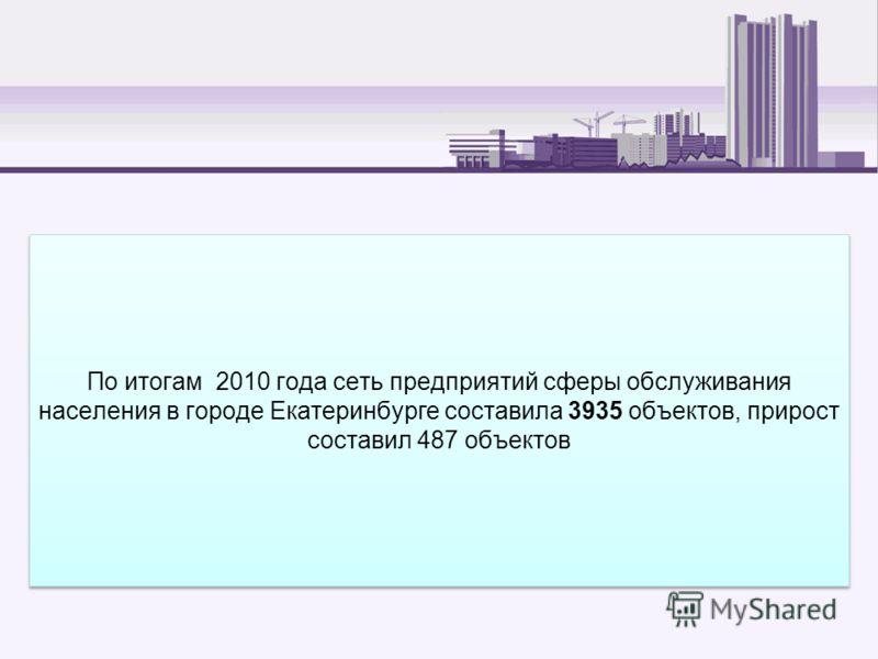 По итогам 2010 года сеть предприятий сферы обслуживания населения в городе Екатеринбурге составила 3935 объектов, прирост составил 487 объектов