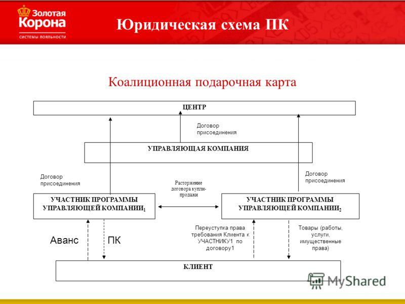Юридическая схема ПК