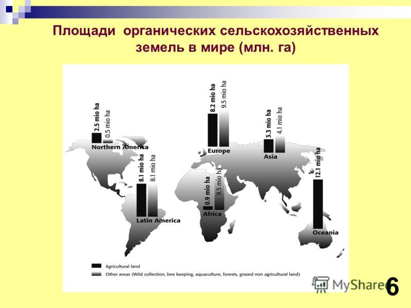 Площади органических сельскохозяйственных земель в мире (млн. га) 6