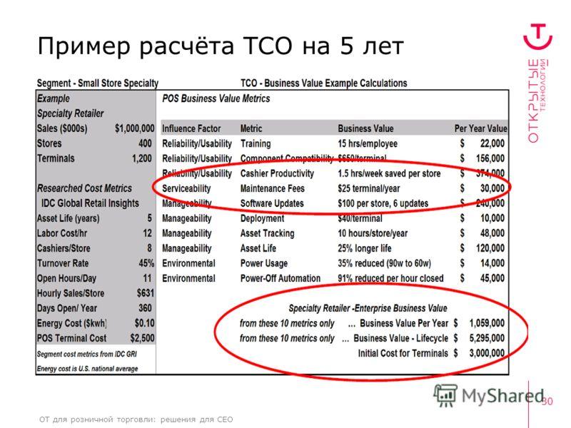 30 ОТ для розничной торговли: решения для CEO Пример расчёта TCO на 5 лет