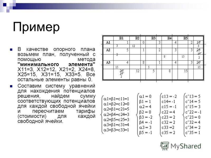 Пример В качестве опорного плана возьмем план, полученный с помощью метода