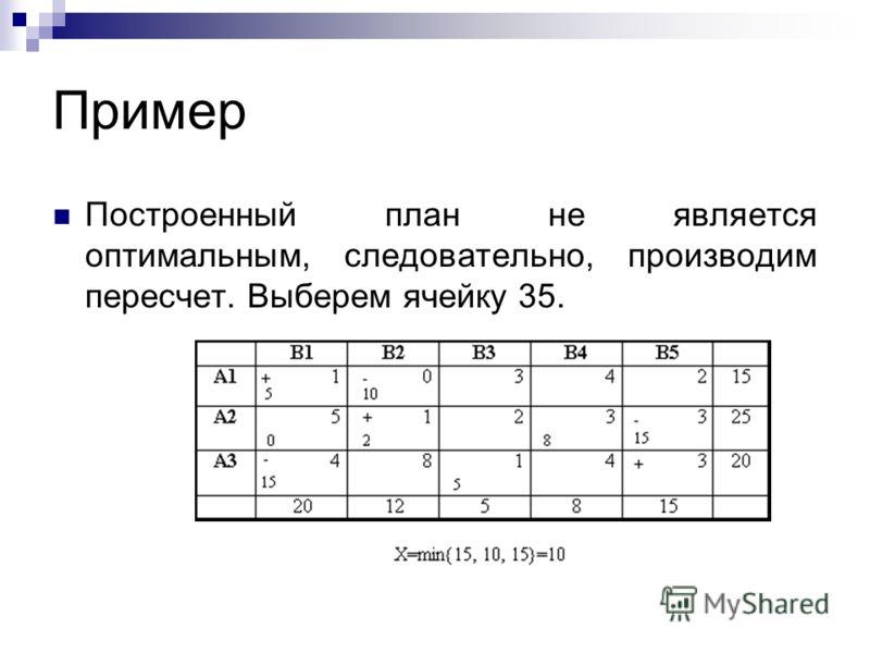 Пример Построенный план не является оптимальным, следовательно, производим пересчет. Выберем ячейку 35.