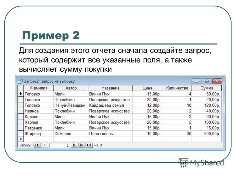 Для создания этого отчета сначала создайте запрос, который содержит все указанные поля, а также вычисляет сумму покупки