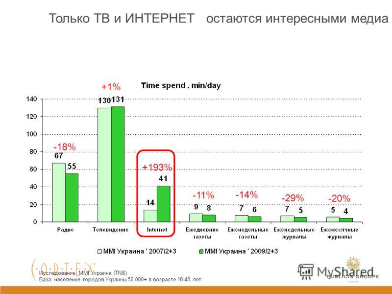 0 Украинские медиа каналы : перспектива развития на ближайшее время