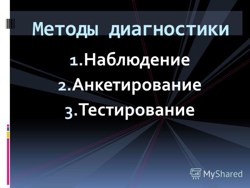 1. Наблюдение 2. Анкетирование 3. Тестирование Методы диагностики