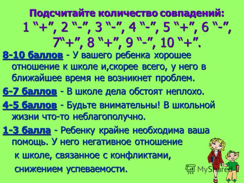 Подсчитайте количество совпадений: 1 +, 2 -, 3 -, 4 -, 5 +, 6 -, 7+, 8 +, 9 -, 10 +. 8-10 баллов - У вашего ребенка хорошее отношение к школе и,скорее всего, у него в ближайшее время не возникнет проблем. 6-7 баллов - В школе дела обстоят неплохо. 4-