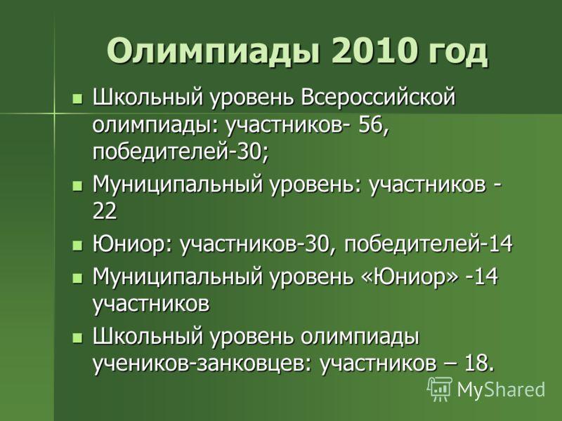 Олимпиады 2010 год Школьный уровень Всероссийской олимпиады: участников- 56, победителей-30; Школьный уровень Всероссийской олимпиады: участников- 56, победителей-30; Муниципальный уровень: участников - 22 Муниципальный уровень: участников - 22 Юниор