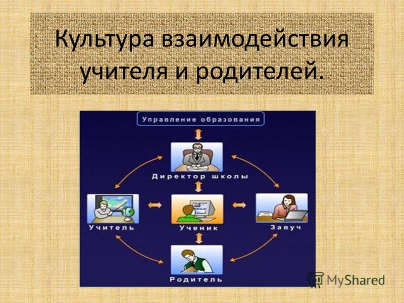 Культура взаимодействия учителя и родителей.