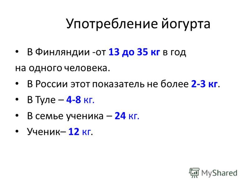 Употребление йогурта В Финляндии -от 13 до 35 кг в год на одного человека. В России этот показатель не более 2-3 кг. В Туле – 4-8 кг. В семье ученика – 24 кг. Ученик– 12 кг.