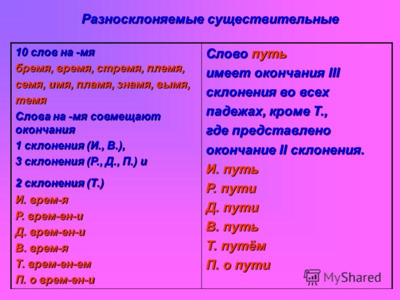 Разносклоняемые существительные 10 слов на -мя бремя, время, стремя, племя, семя, имя, пламя, знамя, вымя, темя Слова на -мя совмещают окончания 1 склонения (И., В.), 3 склонения (Р., Д., П.) и 2 склонения (Т.) И. врем-я Р. врем-ен-и Д. врем-ен-и В.