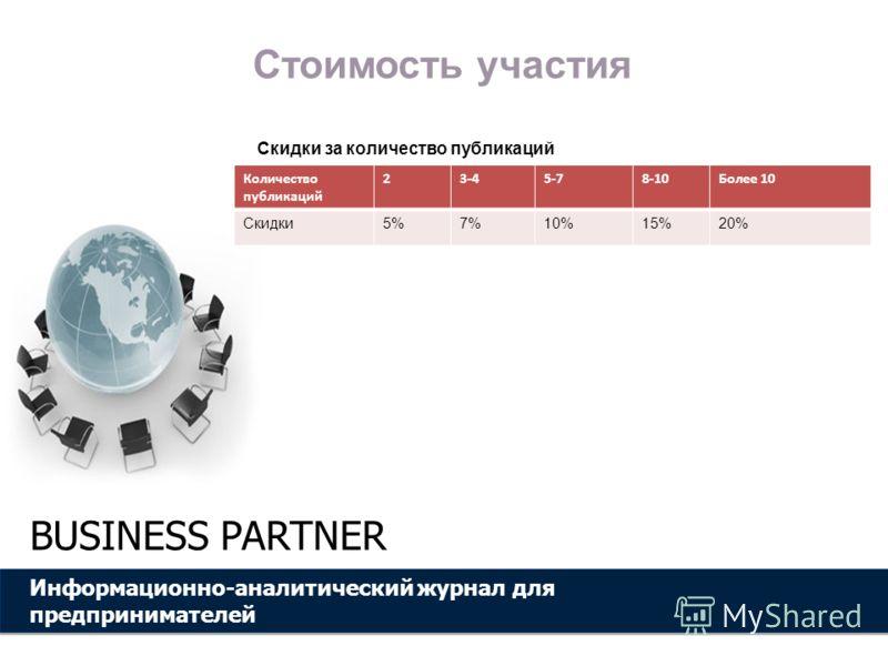 Информационно-аналитический журнал для предпринимателей BUSINESS PARTNER Стоимость участия Скидки за количество публикаций Количество публикаций 23-45-78-10Более 10 Скидки5%7%10%15%20%