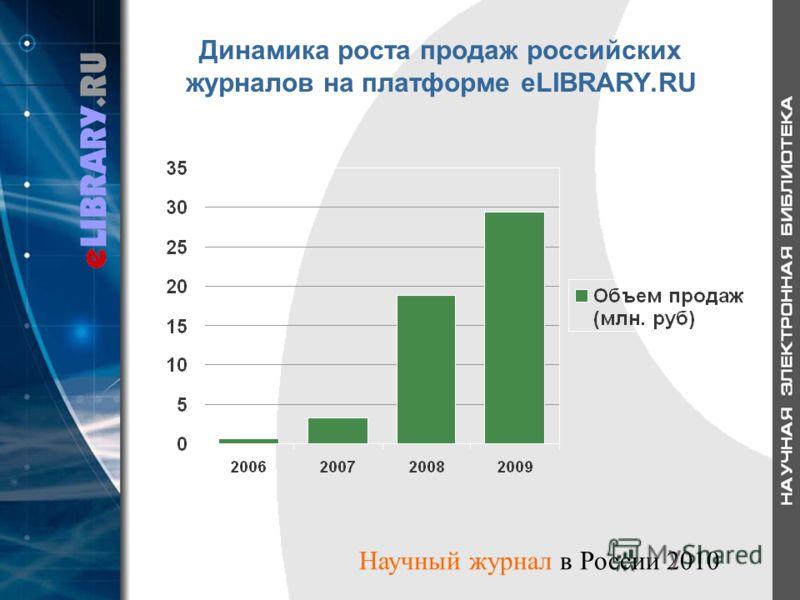 Динамика роста продаж российских журналов на платформе eLIBRARY.RU Научный журнал в России 2010