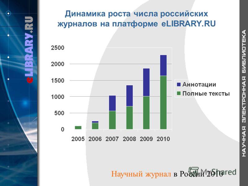 Динамика роста числа российских журналов на платформе eLIBRARY.RU Научный журнал в России 2010