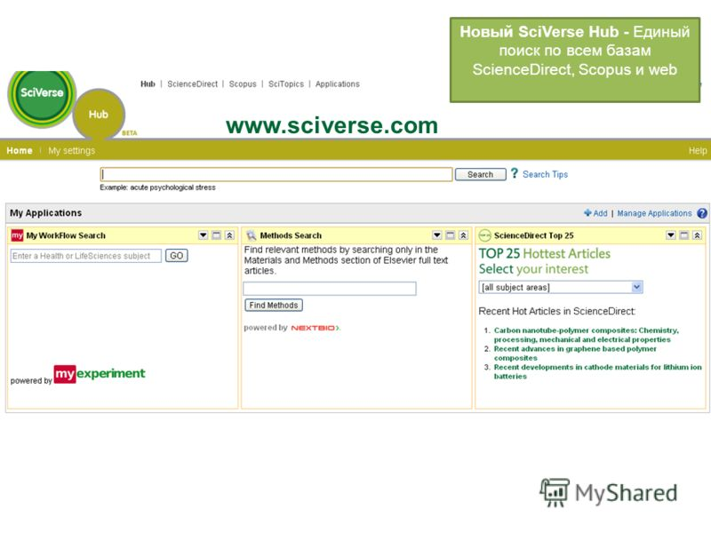 Новый SciVerse Hub - Единый поиск по всем базам ScienceDirect, Scopus и web www.sciverse.com