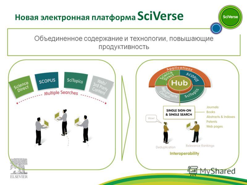 Объединенное содержание и технологии, повышающие продуктивность Новая электронная платформа SciVerse