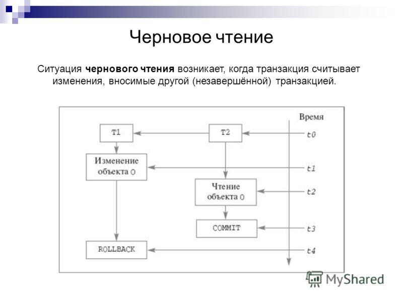 Черновое чтение Ситуация чернового чтения возникает, когда транзакция считывает изменения, вносимые другой (незавершённой) транзакцией.