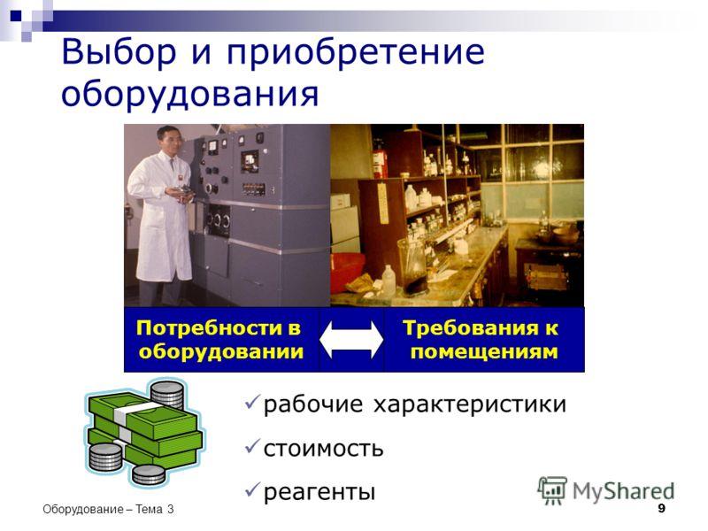 Выбор и приобретение оборудования рабочие характеристики стоимость реагенты Требования к помещениям Потребности в оборудовании 9 Оборудование – Тема 3