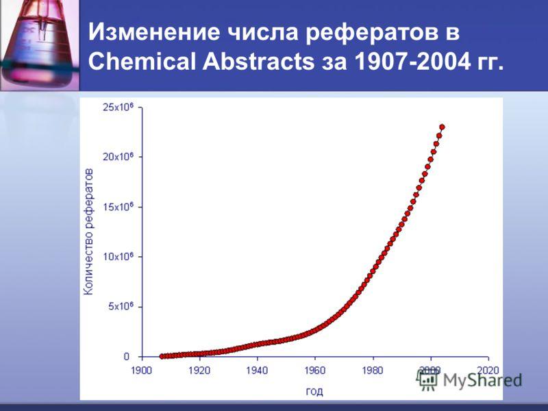 Изменение числа рефератов в Chemical Abstracts за 1907-2004 гг.