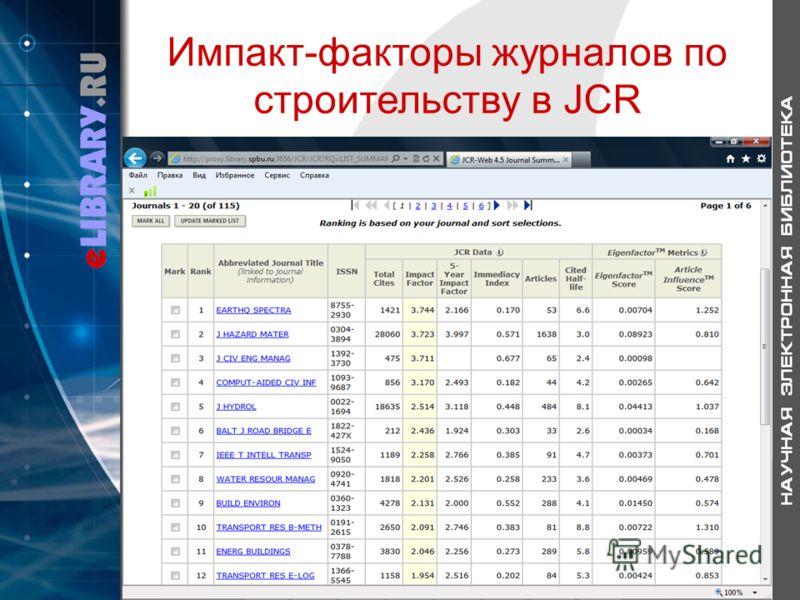 Импакт-факторы журналов по строительству в JCR