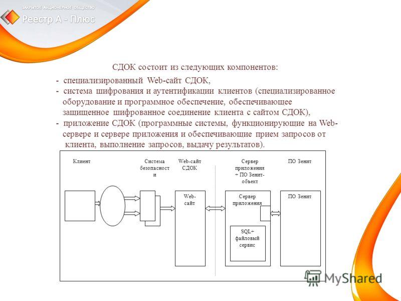 СДОК состоит из следующих компонентов: - специализированный Web-сайт СДОК, - система шифрования и аутентификации клиентов (специализированное оборудование и программное обеспечение, обеспечивающее защищенное шифрованное соединение клиента с сайтом СД