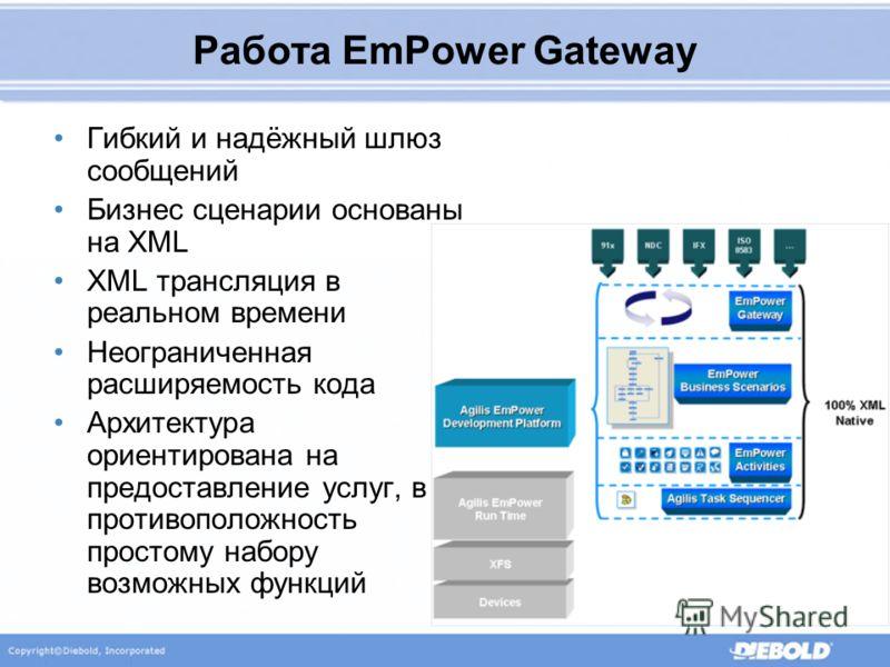 Работа EmPower Gateway Гибкий и надёжный шлюз сообщений Бизнес сценарии основаны на XML XML трансляция в реальном времени Неограниченная расширяемость кода Архитектура ориентирована на предоставление услуг, в противоположность простому набору возможн