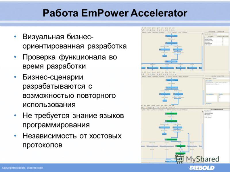 Работа EmPower Accelerator Визуальная бизнес- ориентированная разработка Проверка функционала во время разработки Бизнес-сценарии разрабатываются с возможностью повторного использования Не требуется знание языков программирования Независимость от хос