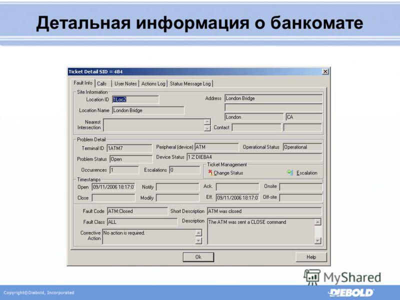 Детальная информация о банкомате