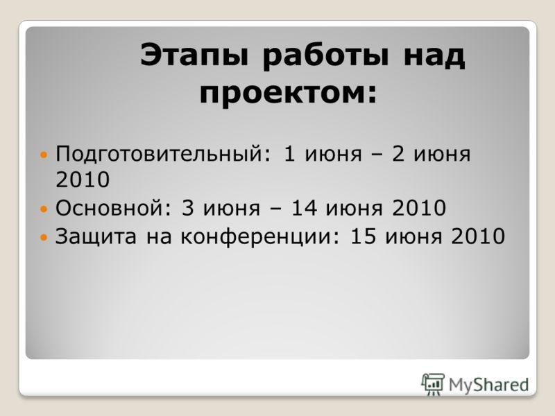Этапы работы над проектом: Подготовительный: 1 июня – 2 июня 2010 Основной: 3 июня – 14 июня 2010 Защита на конференции: 15 июня 2010