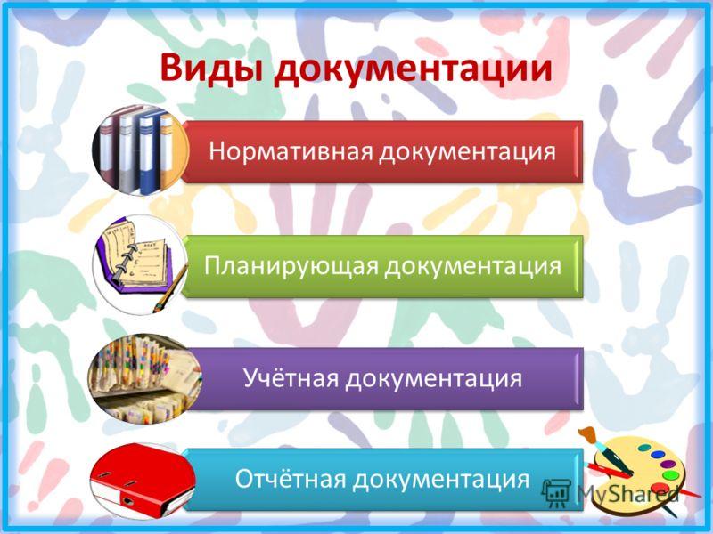Виды документации Нормативная документация Планирующая документация Учётная документация Отчётная документация