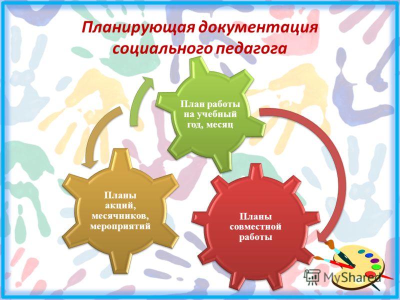 Планирующая документация социального педагога Планы совместной работы Планы акций, месячников, мероприятий План работы на учебный год, месяц