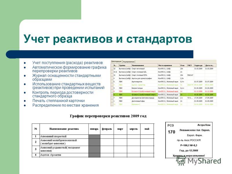 Учет реактивов и стандартов Учет поступления (расхода) реактивов Автоматическое формирование графика перепроверки реактивов Журнал оснащенности стандартными образцами Использование стандартных веществ (реактивов) при проведении испытаний Контроль пер