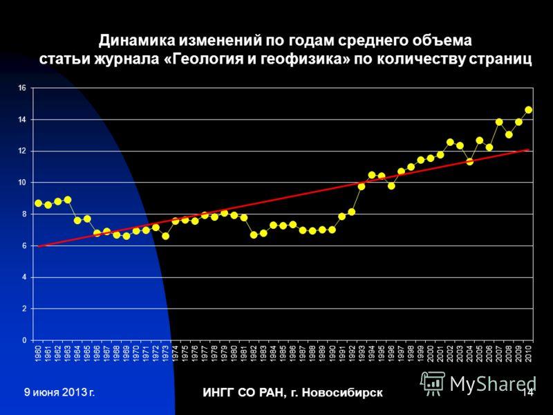 ИНГГ СО РАН, г. Новосибирск 14 Динамика изменений по годам среднего объема статьи журнала «Геология и геофизика» по количеству страниц 9 июня 2013 г.
