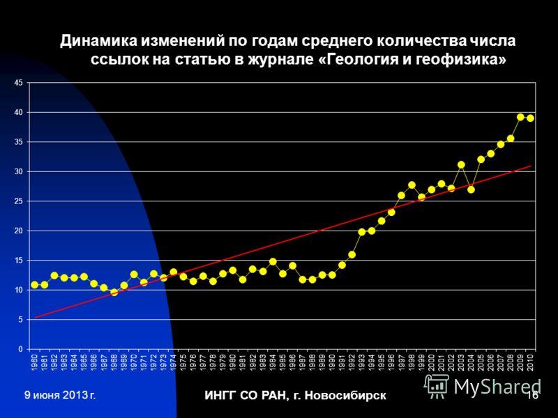 ИНГГ СО РАН, г. Новосибирск 16 Динамика изменений по годам среднего количества числа ссылок на статью в журнале «Геология и геофизика» 9 июня 2013 г.