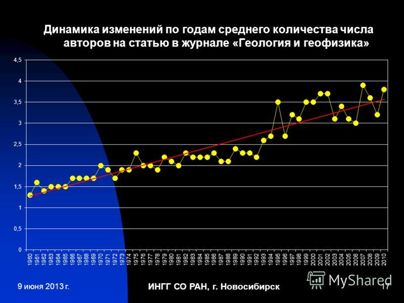 ИНГГ СО РАН, г. Новосибирск 17 Динамика изменений по годам среднего количества числа авторов на статью в журнале «Геология и геофизика» 9 июня 2013 г.