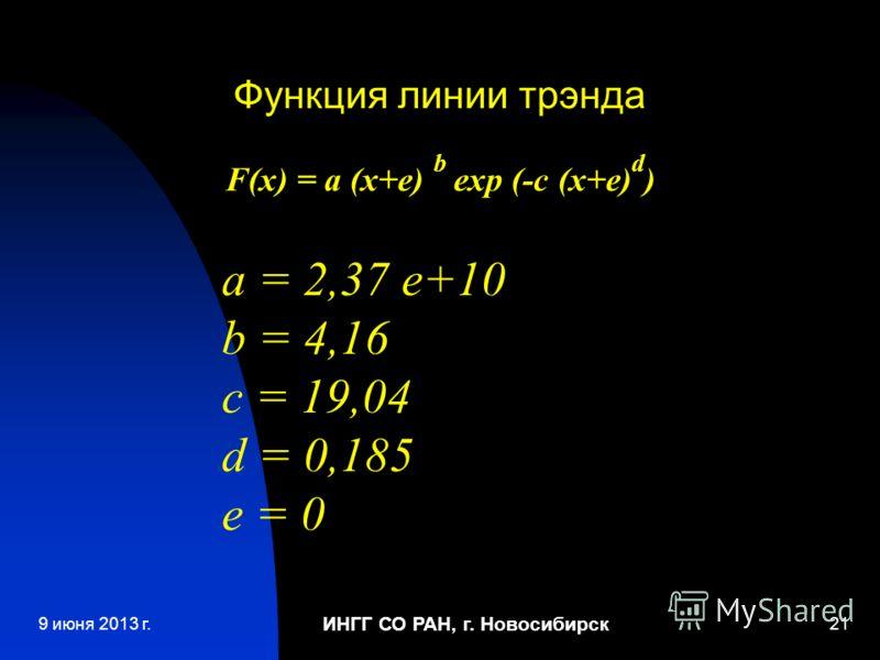 ИНГГ СО РАН, г. Новосибирск 21 Функция линии трэнда F(x) = a (x+e) b exp (-c (x+e) d ) a = 2,37 e+10 b = 4,16 c = 19,04 d = 0,185 e = 0 9 июня 2013 г.