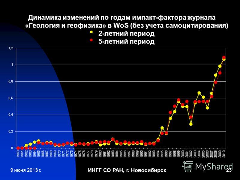ИНГГ СО РАН, г. Новосибирск 23 Динамика изменений по годам импакт-фактора журнала «Геология и геофизика» в WoS (без учета самоцитирования) 2-летний период 5-летний период 9 июня 2013 г.