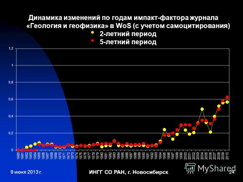 ИНГГ СО РАН, г. Новосибирск 24 Динамика изменений по годам импакт-фактора журнала «Геология и геофизика» в WoS (с учетом самоцитирования) 2-летний период 5-летний период 9 июня 2013 г.