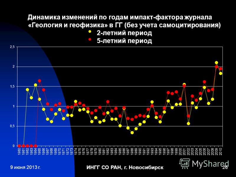 ИНГГ СО РАН, г. Новосибирск 26 Динамика изменений по годам импакт-фактора журнала «Геология и геофизика» в ГГ (без учета самоцитирования) 2-летний период 5-летний период 9 июня 2013 г.