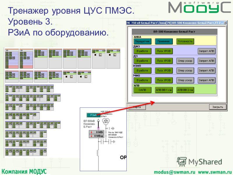 Тренажер уровня ЦУС ПМЭС. Уровень 3. РЗиА по оборудованию.