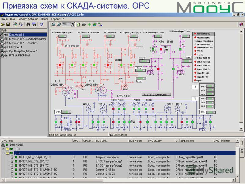 Привязка схем к СКАДА-системе. OPC
