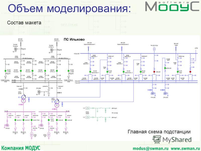 Объем моделирования: Главная схема подстанции Состав макета