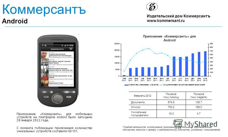 Приложение «Коммерсантъ» для Android Коммерсантъ Android *Средняя активность использования приложения - соотношение среднемесячного количества запросов к серверу к среднемесячному количеству уникальных пользователей. Приложение «Коммерсантъ» для моби