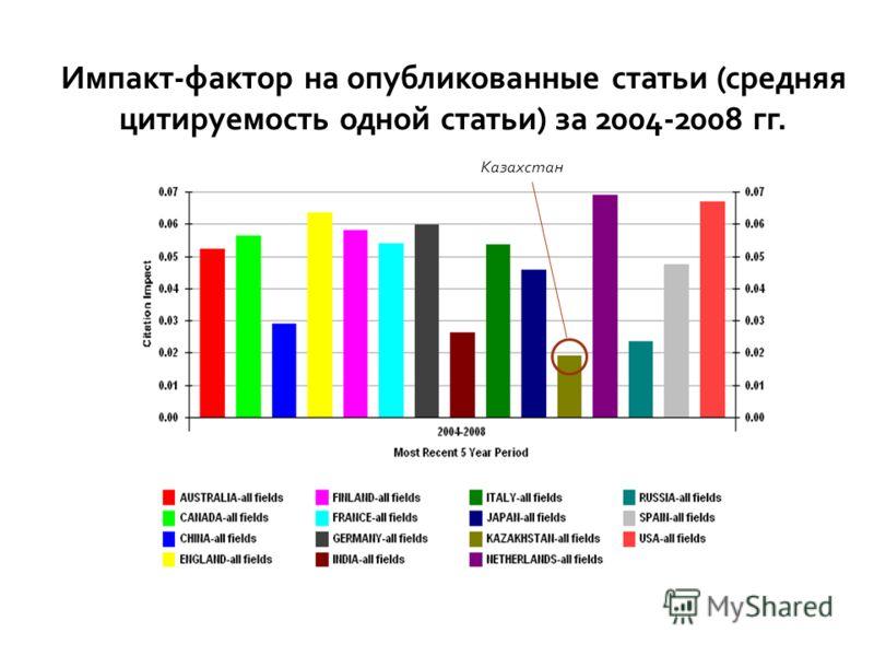 Импакт-фактор на опубликованные статьи (средняя цитируемость одной статьи) за 2004-2008 гг. Казахстан