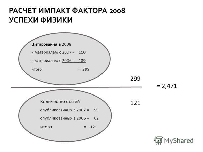 РАСЧЕТ ИМПАКТ ФАКТОРА 2008 УСПЕХИ ФИЗИКИ Цитирования в 2008 к материалам с 2007 = 110 к материалам с 2006 = 189 итого = 299 Количество статей опубликованных в 2007 = 59 опубликованных в 2006 = 62 итого = 121 299 121 = 2,471