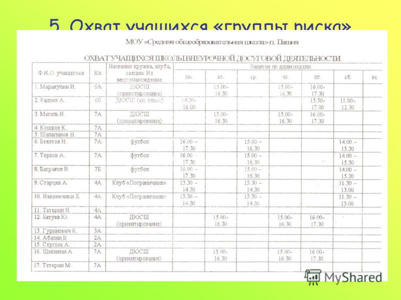 5. Охват учащихся «группы риска» внеурочной досуговой деятельности.