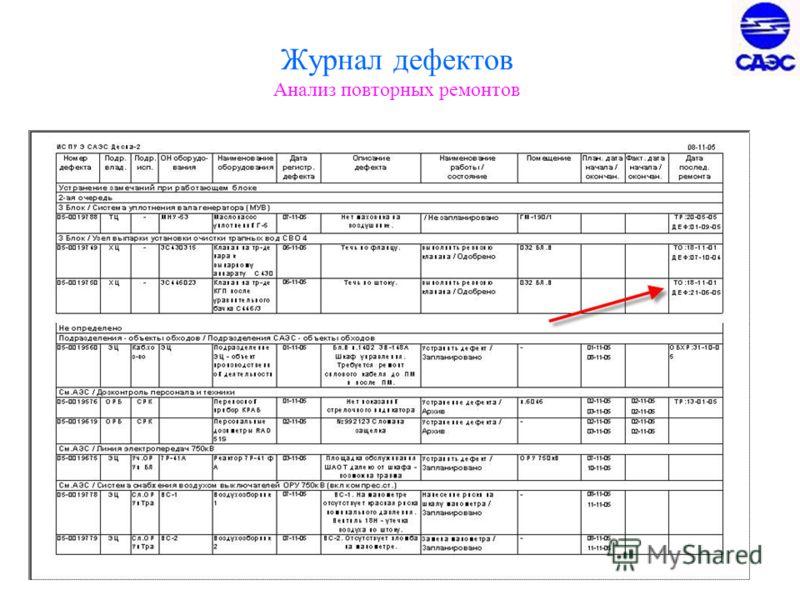 24 Журнал дефектов Анализ повторных ремонтов