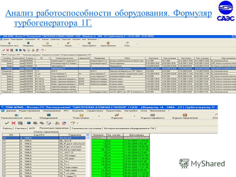 28 Анализ работоспособности оборудования. Формуляр турбогенератора 1Г.