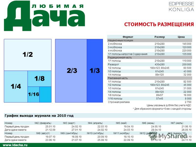 www.ldacha.ru ФорматРазмерЦена Наценочные позиции 2-я обложка210x280145 000 3-я обложка210x280120 000 4-я обложка210x280220 000 1/1 полосы напротив Содержания210x280135 000 Редакционная часть 1/1 полосы210x280110 000 Разворот430x280200 000 1/2 полосы