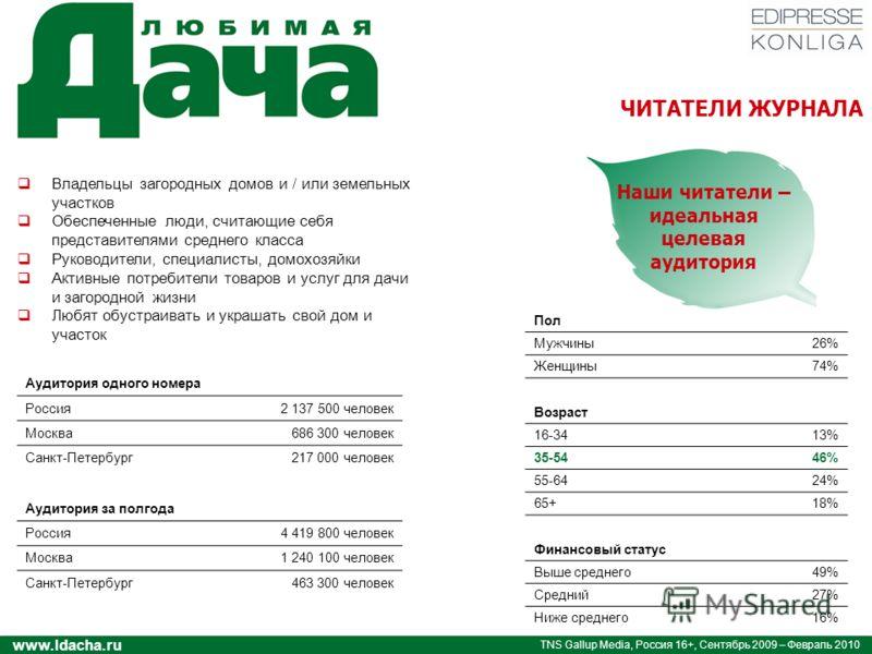 www.ldacha.ru Владельцы загородных домов и / или земельных участков Обеспеченные люди, считающие себя представителями среднего класса Руководители, специалисты, домохозяйки Активные потребители товаров и услуг для дачи и загородной жизни Любят обустр