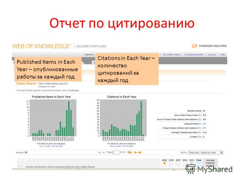 Отчет по цитированию Published Items in Each Year – опубликованные работы за каждый год Citations in Each Year – количество цитирований за каждый год